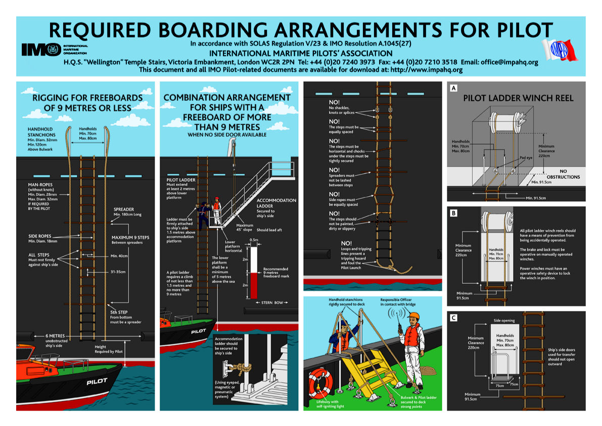 Pilot Boarding Arrangements Poster